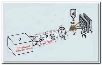 Генератор 465 кгц схема.  Ваз 2107 система питания схема.