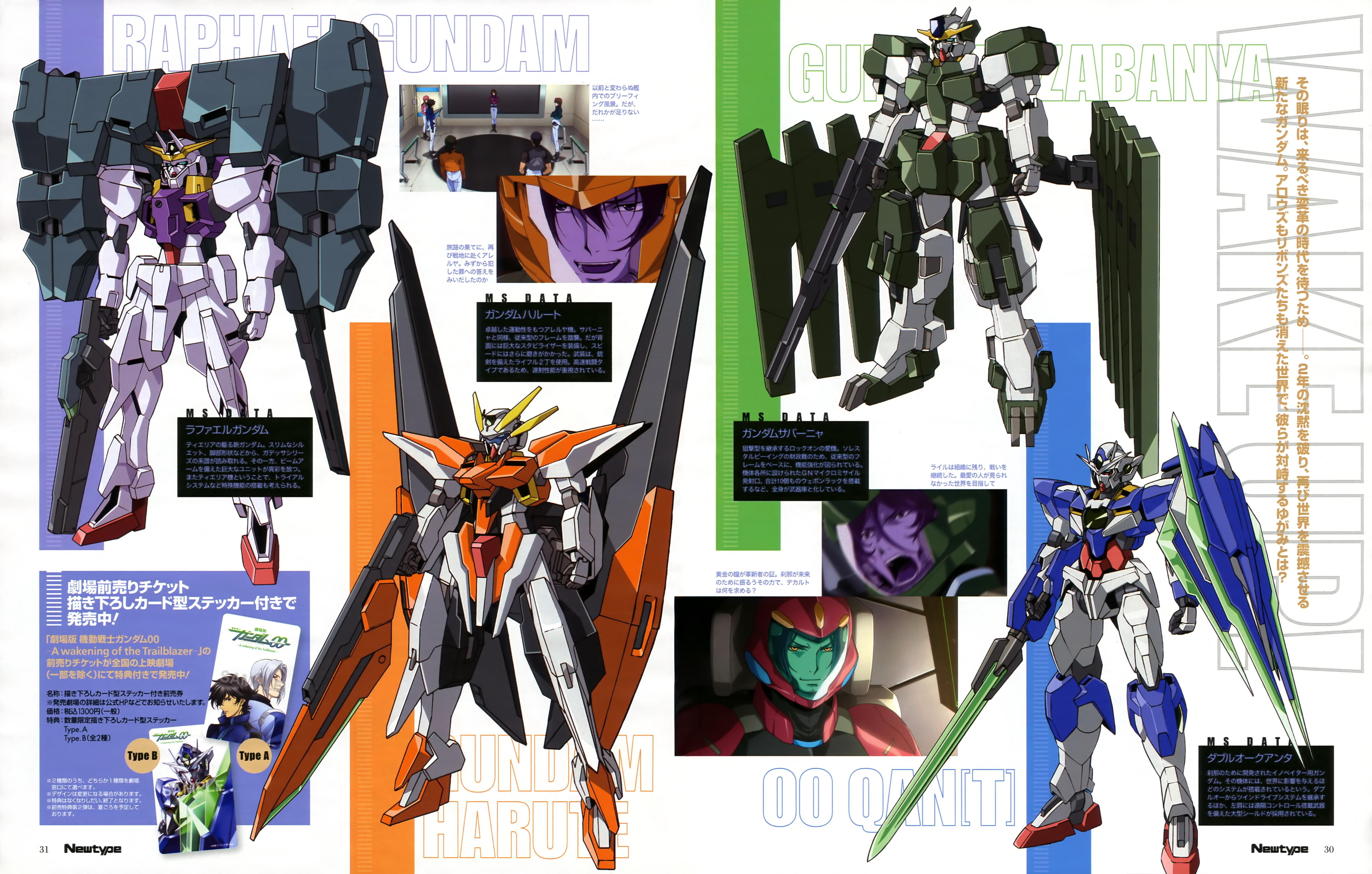 Mobile Suit Gundam 00 Sinopsis