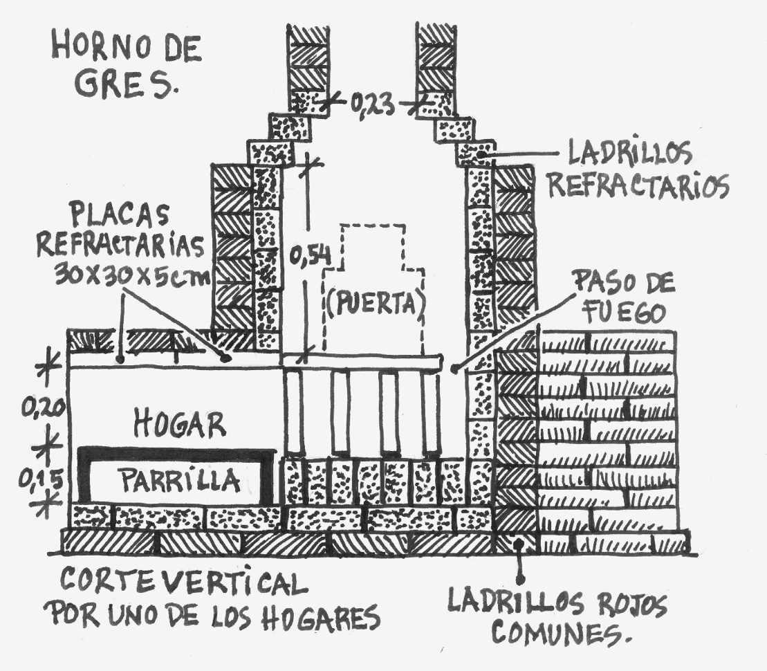 A horno a le a gres04 for Construccion de hogares a lena