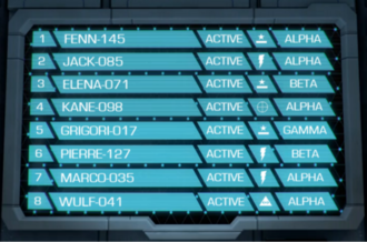 Sigma Training Leaderboard