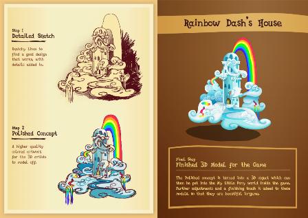 Rainbow Dash S House Related Keywords Suggestions Rainbow Dash S
