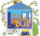How to make Your House more Energy efficient